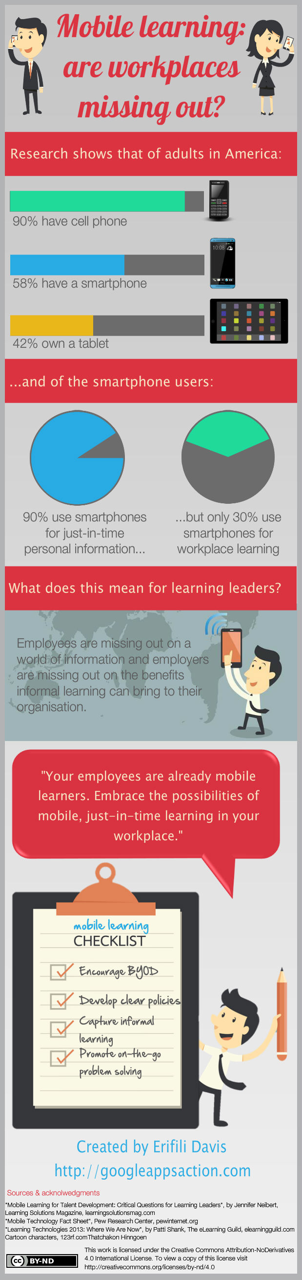 Infographic on mlearning in the workplace.