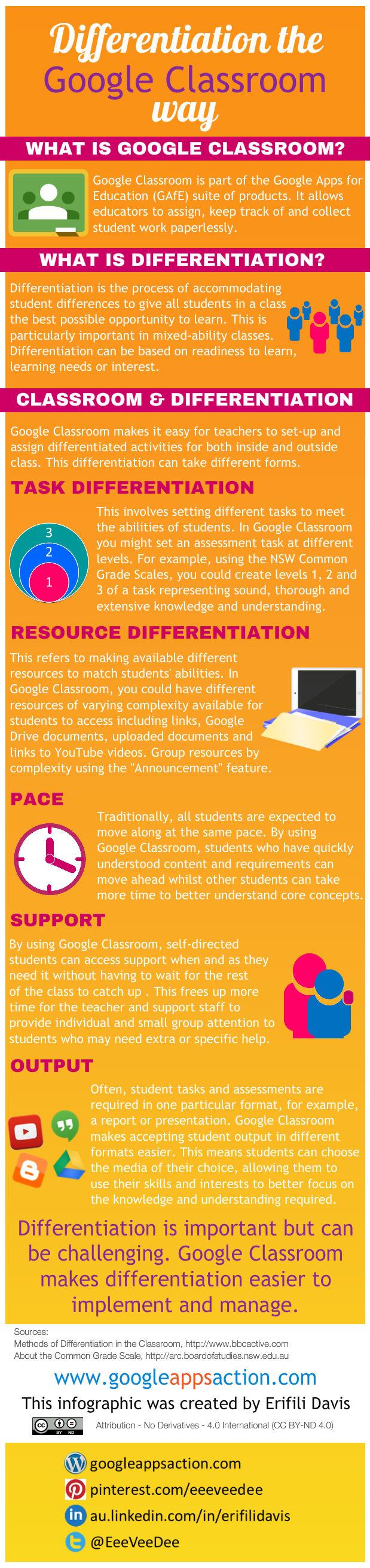 DiffAndGoogleClassroom