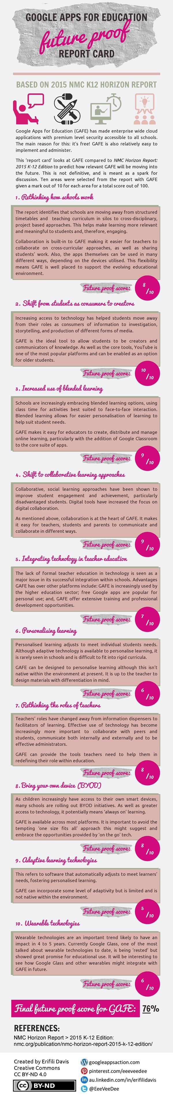 A visual report card comparing GAFE future proof characteristics