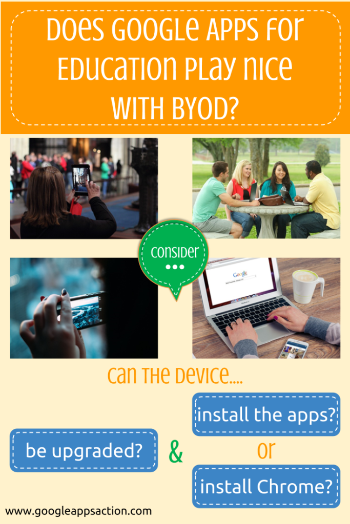 Does Google Apps for Education play nice with #BYOD? www.googleappsaction.com